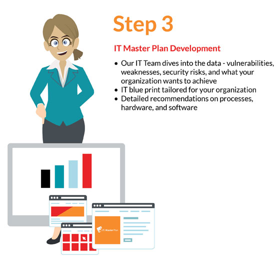 Step 3 - IT Master Plan Development