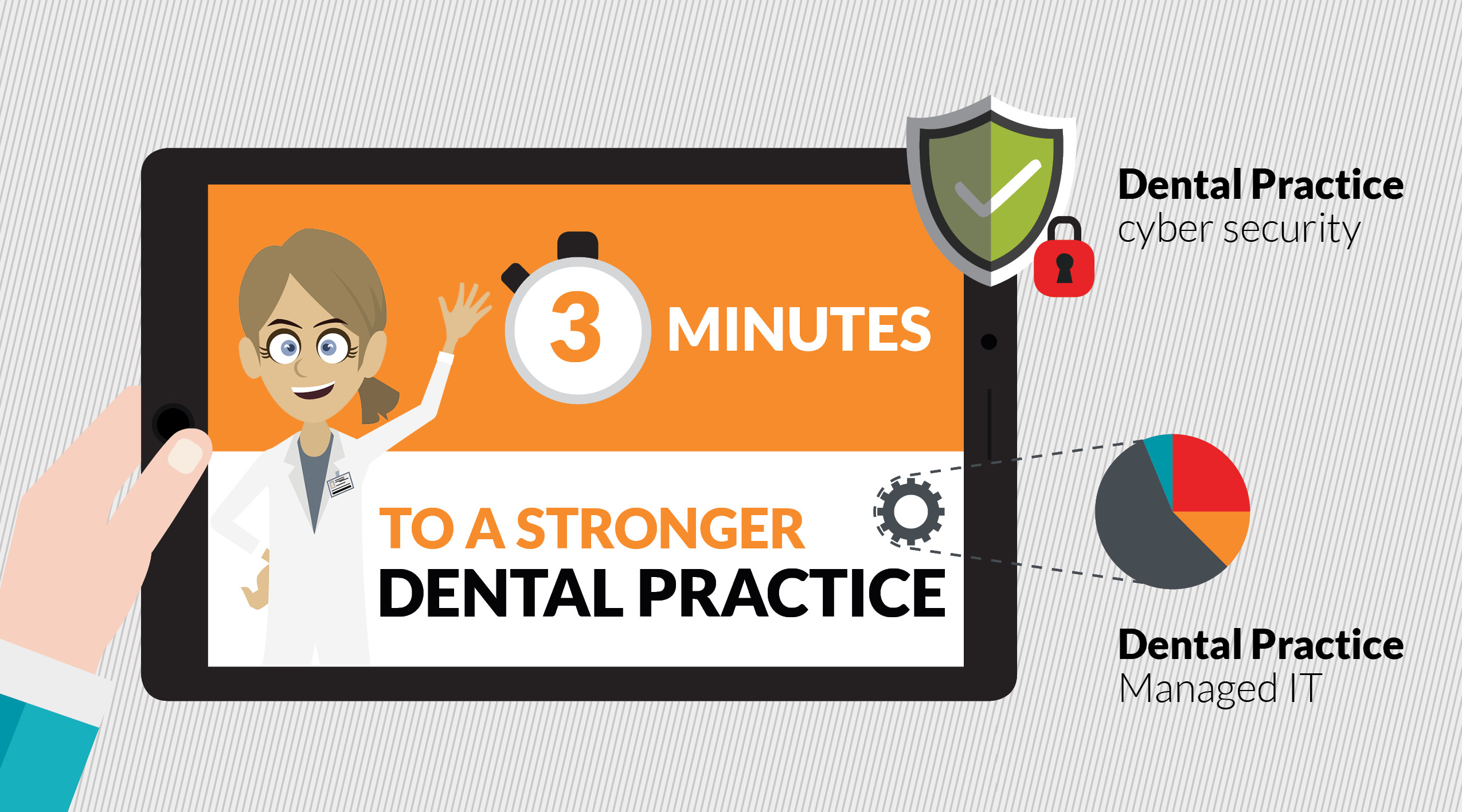 3 Minutes to a Stronger Dental Practice