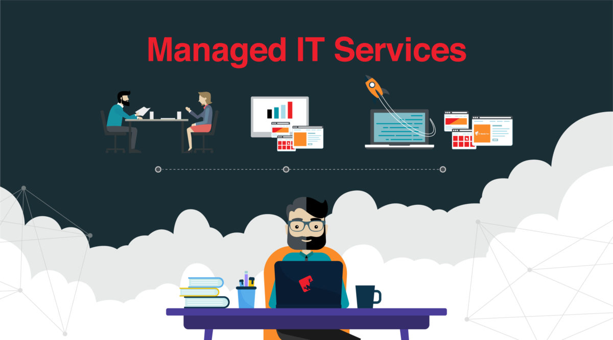 Managed IT Services Indianapolis